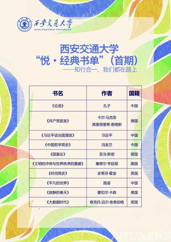 """世界读书日:西安交大""""悦·经典书单""""正式发布"""